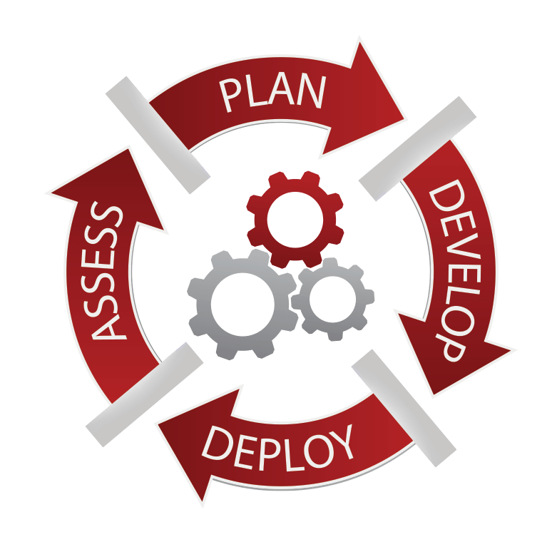 assess, plan, develop, deploy business strategy infographic